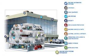 Johnson Controls MCAA Virtual Trade Show