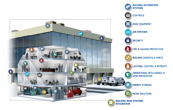 Johnson Controls, Inc. - MCAA Virtual Trade Show