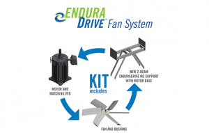 BAC Endura Drive Fan System